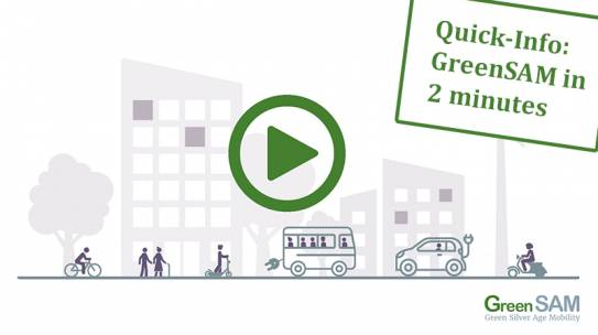 GreenSAM Project Pitch for the Future Mobility Summit